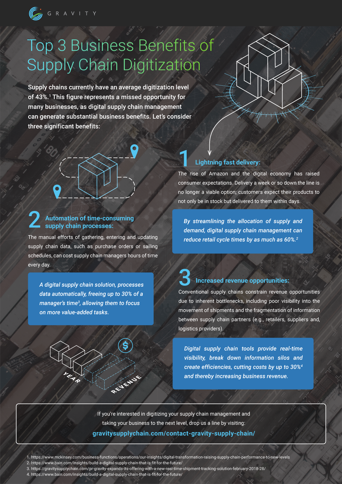 Top 3 Business Benefits of Supply Chain Digitization